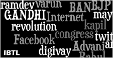 Internet ban in India, Congress banned facebbok Google, Kapil sibbal against facebook, IBTL